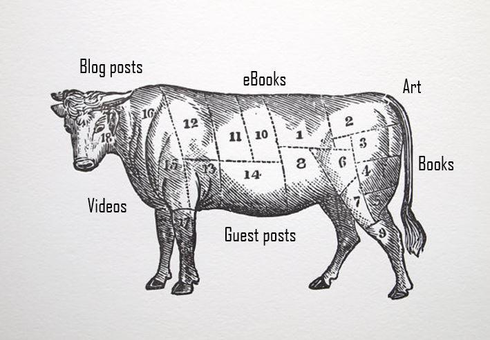 social media meat