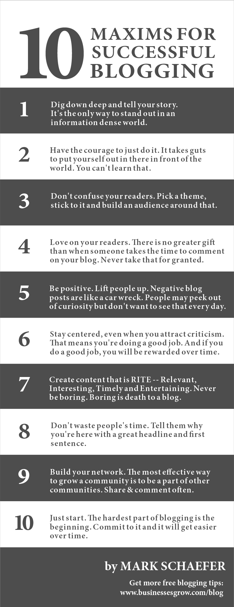 10-maxims-of-blogging