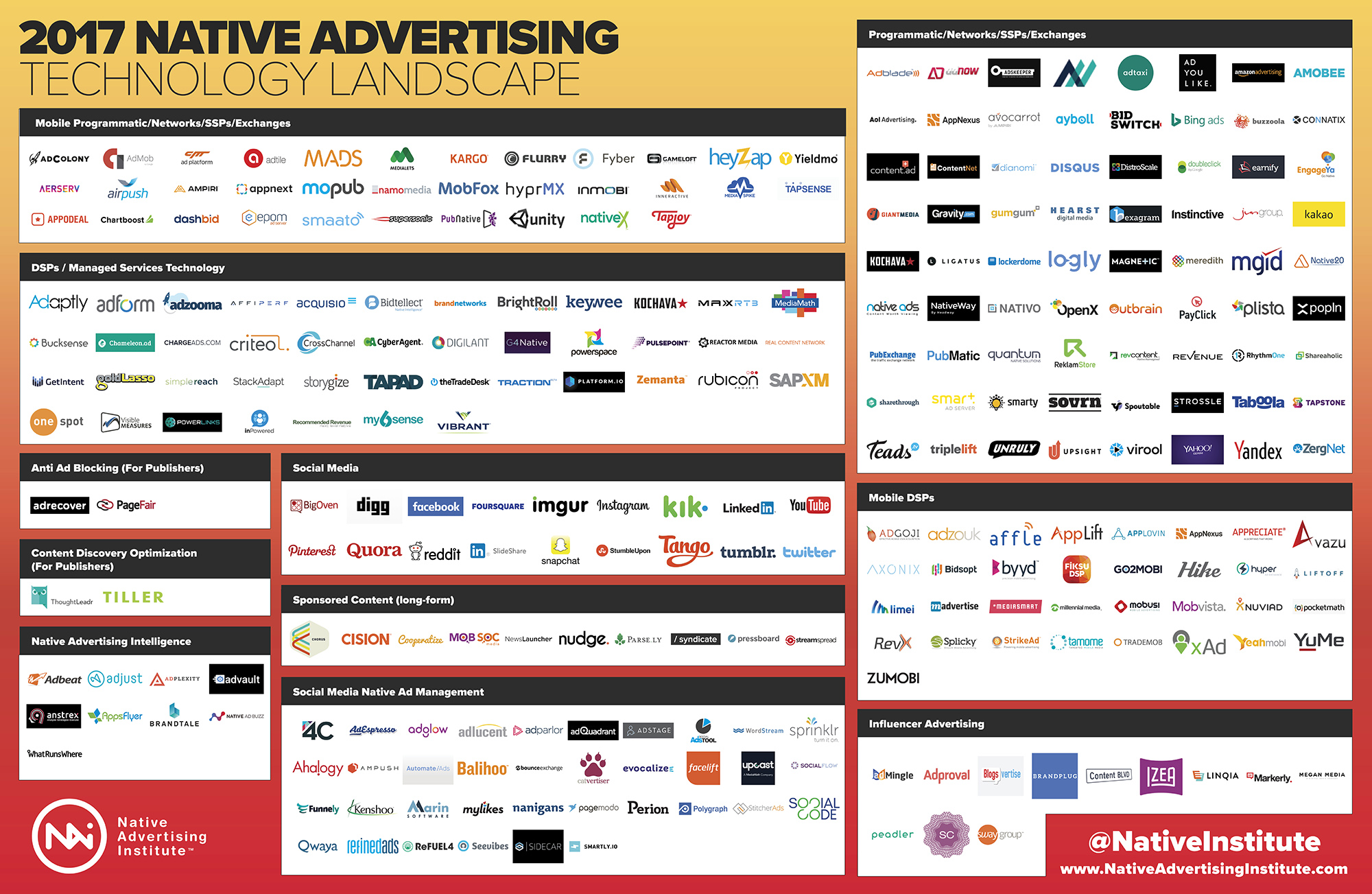 native advertising content marketing