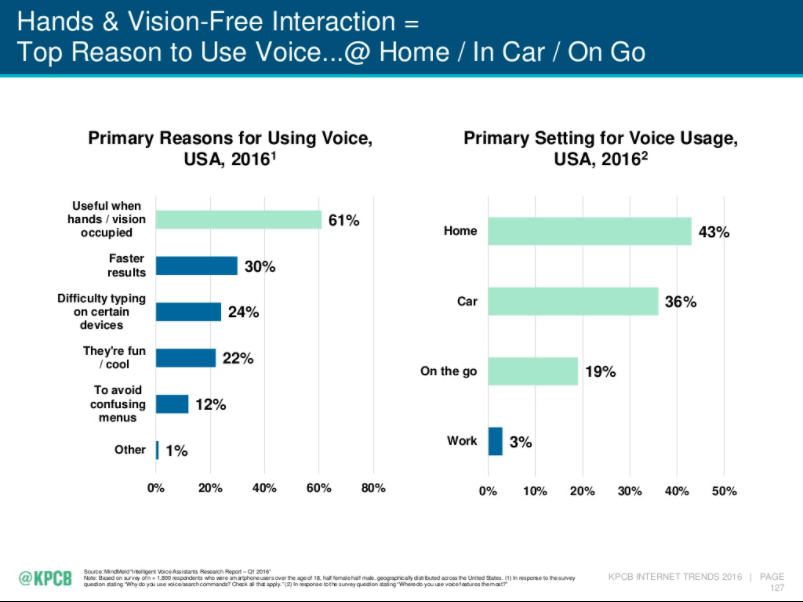 mary-meeker-reasons-voice-search