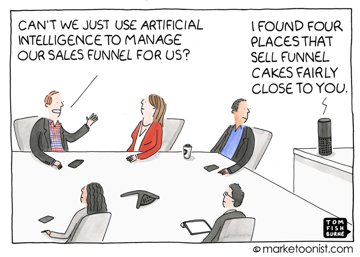 humor in marketing